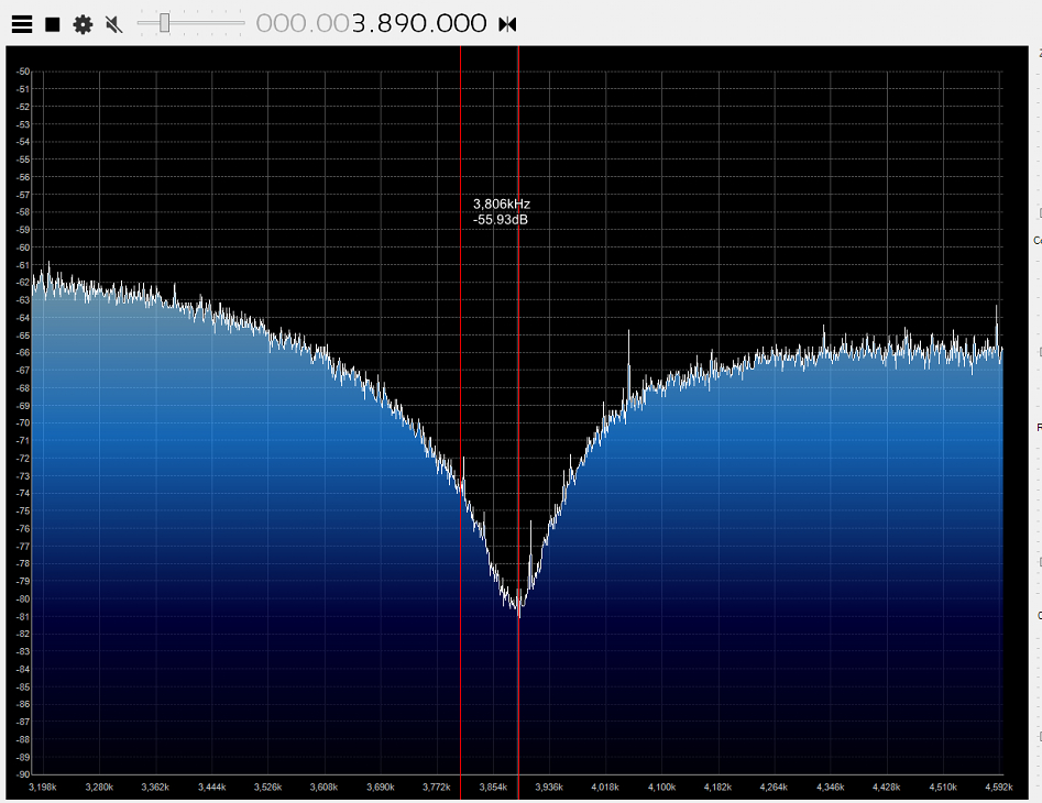 Using the RSP1 with a noise source aka Scalar Network